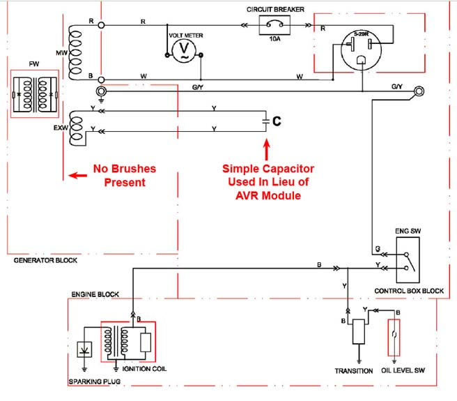 Harbor freight generator wiring diagram wiring wiring diagrams for regulating the output voltage these brushless models just use a simple capacitor connected to an asfbconference2016 Images